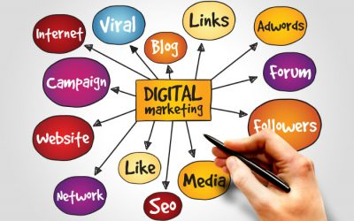 Effective Management of Digital Marketing Campaigns  – Newcastle Online advertising